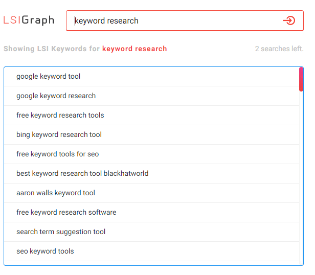 keyword research with lsi graph